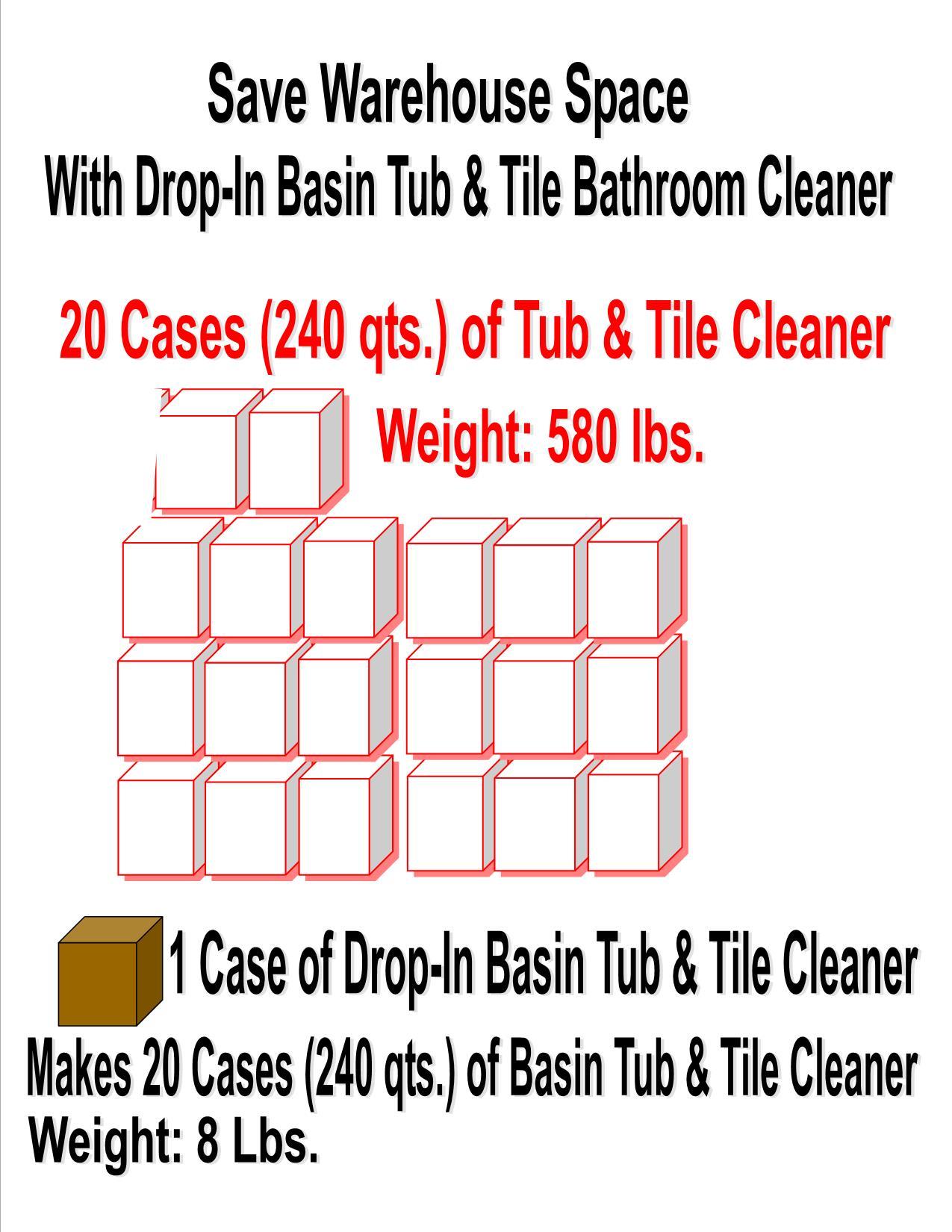 DropIn Basin Tub Tile Bathroom Cleaner Major Supply Corp - Tub and tile bathroom cleaner